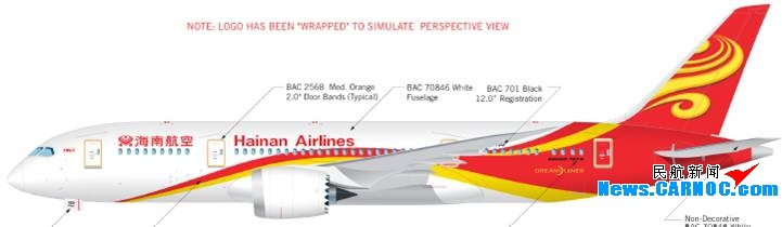 海航波音787机身喷涂.(海南航空市场销售部供图)