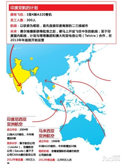 进军印度市场,亚航将颠覆印度民航既定规则?