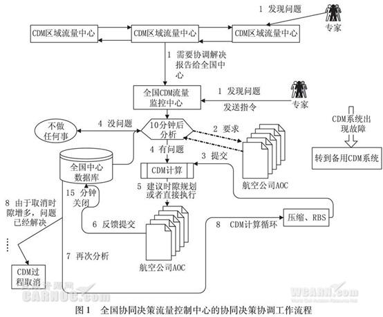 单元电路图分析