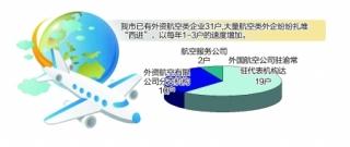 资源整合 重庆近40家通航企业抱团