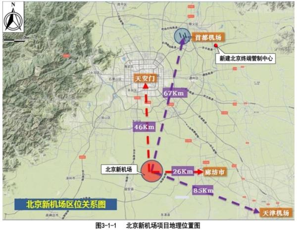 专家:北京新机场配套建设须打破行政区划边界