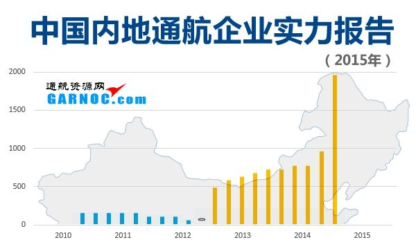 GARNOC发布《2015中国内地通航企业实力报告》