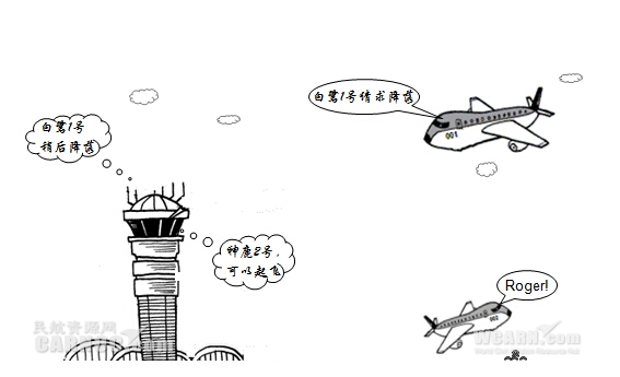 航空公司呼号那些事:中货航霸气Cargo King
