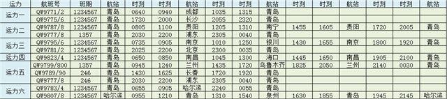 航班换季 青岛航空新增上海,海口,长春航线