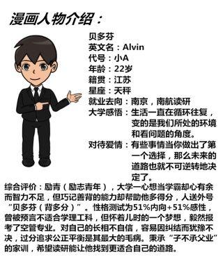 人物介绍(小A)