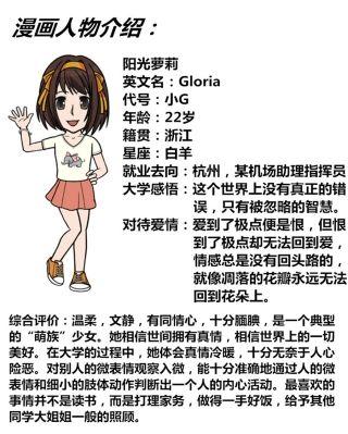 人物介绍(小G)