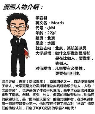 人物介绍(小M)