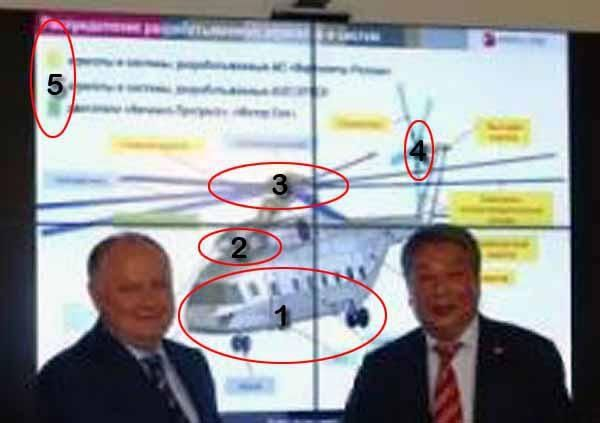 中俄重型直升机气动外形及布局提前曝光