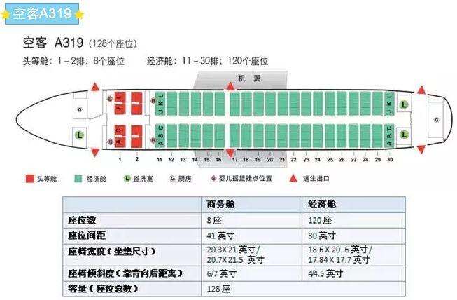 我的座位我做主:最全飞机座位图(国航版)
