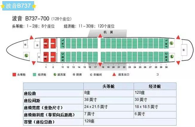 国航波音737机型座位分布图