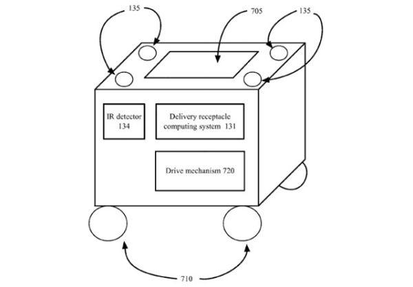 自从亚马逊和沃尔玛相继进军了物流业并推出无人机配送包裹服务之后,从不甘落人后的谷歌,也在近期申请了关于无人机送快递包裹的专利。据悉,根据美国专利商标局公布的一项专利申请显示可以看出,谷歌研发的这个项目,是一个安装在航空配送设备上的快递接收容器,方便用来把包裹安全的送到目的地。   其实早在2014年8月,谷歌就在YouTube上发了一个关于Project Wing项目的介绍视频,该项目就是针对无人机配送情况进行测试,可以看出,谷歌对于进军无人机快递业早有准备,如今时机看似已经成熟,或许将在该