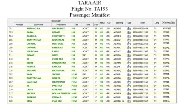 passenger manifest in flight