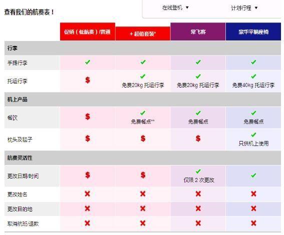 亚洲航空对应的套餐服务及可以另外购买的服务