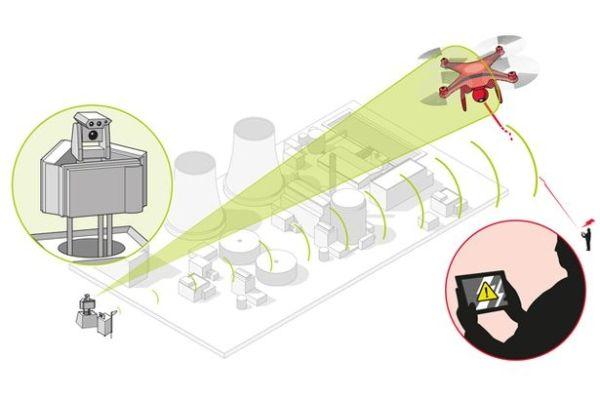 空客研制反无人机系统 可截断控制并定位