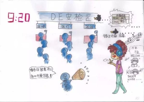 黄豆豆乘机记:托运行李的故事