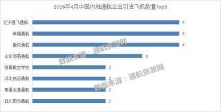 2016年4月中国内地18家通航企共引进33架新机
