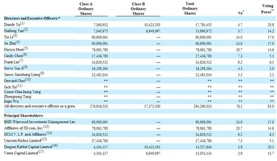 途牛股权大变脸:海航5亿美元投资浮亏过半