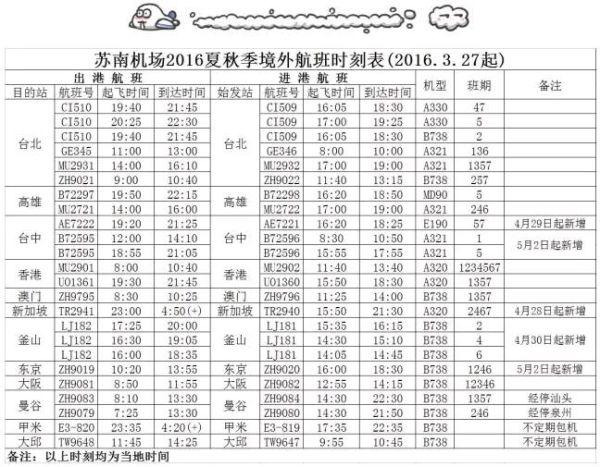 苏南机场2016年夏秋季境外航班时刻表