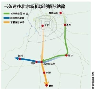 京冀建三条城铁通往北京新机场 2020年开通