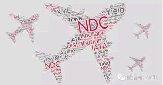 从NDC的产生背景看提直降代