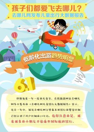 儿童出行大数据报告:小朋友最常乘坐东航