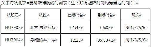 关于海航北京=曼彻斯特航线时刻表(注:所有起降时间均为当地时间)