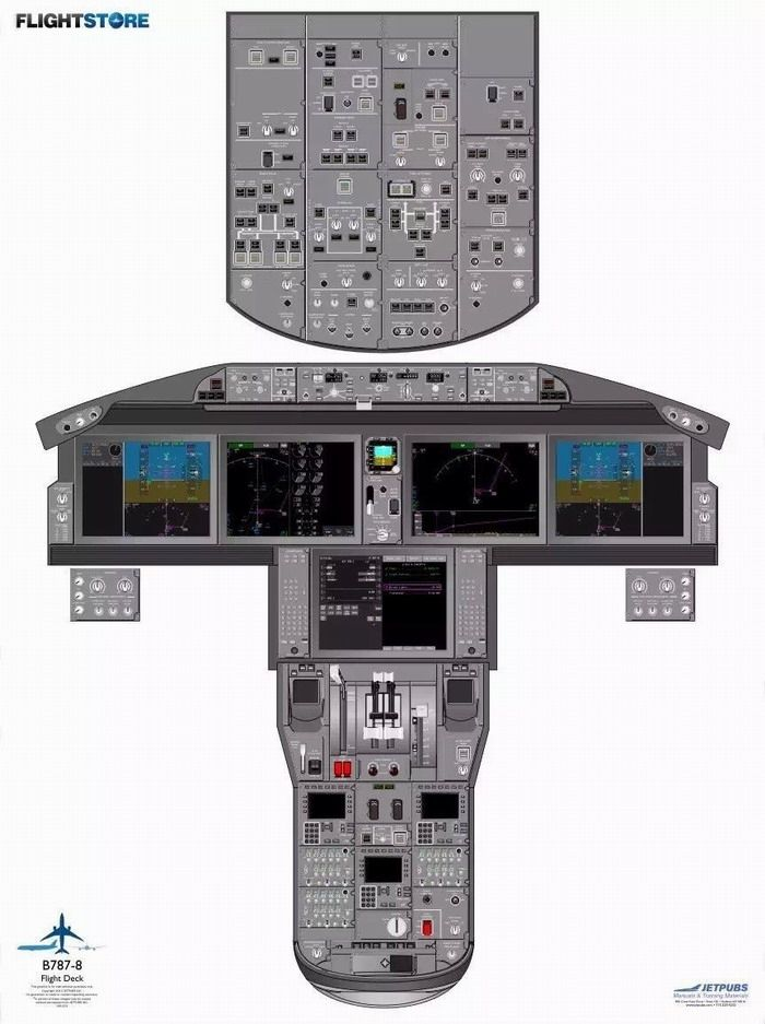 波音787-8驾驶舱
