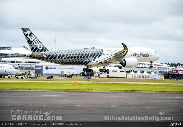 china aviation group