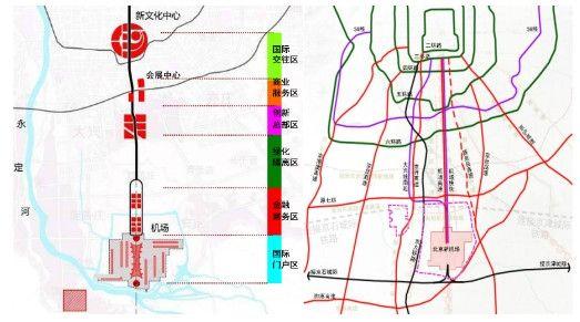 北京新机场谁主沉浮?