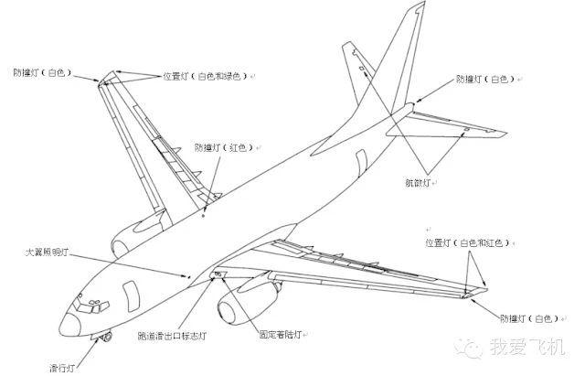 航空飞机手绘图
