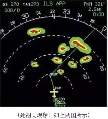 这次高空飞行是如何遭遇雹击的?