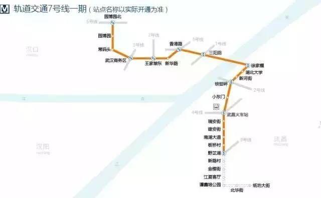 武汉地铁7号线
