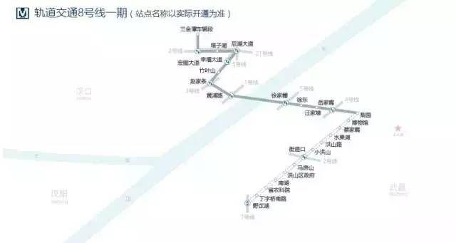 武汉地铁8号线