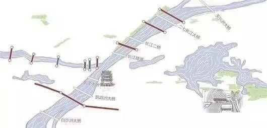 武汉过江通道