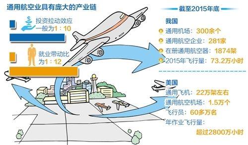 通用航空展台占据珠海航展半壁江山!