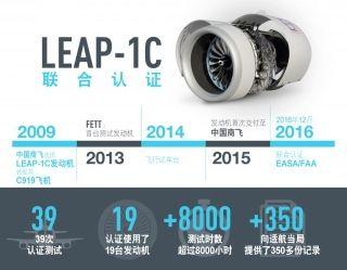 LEAP-1C发动机获认证 C919向首飞又迈进一步