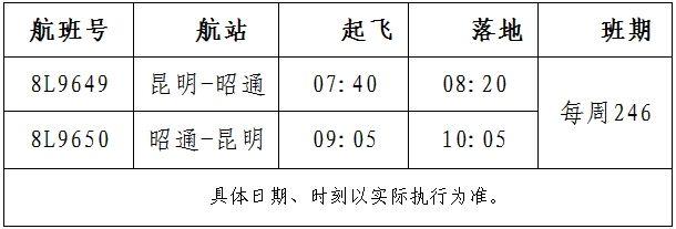 祥鹏航空将于1月17日开通昆明=昭通航线
