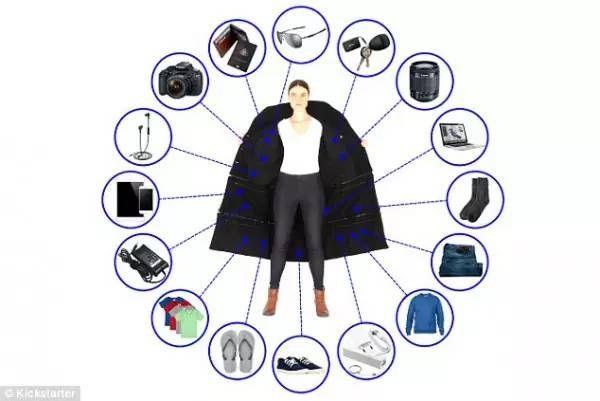 """澳洲发明机场外套 可将15公斤行李""""穿""""在身上"""