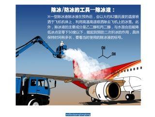 飞机除冰那点事儿 (摄影:彭彤彤)