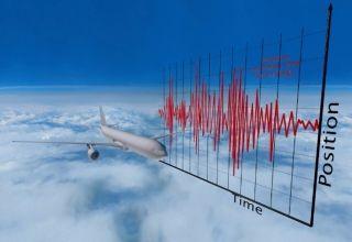 """梦想飞机稳当当——787的""""平稳飞行技术"""""""