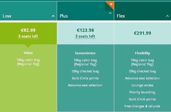 爱尔兰航空经济舱票价结构