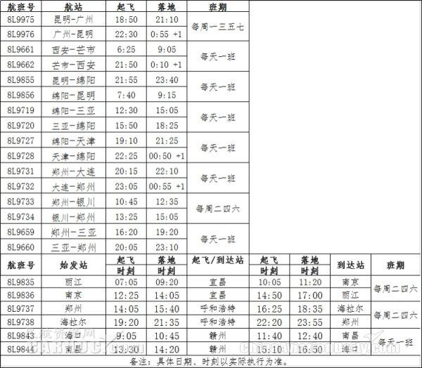 祥鹏航空新增11条昆明、郑州等地进出港航线