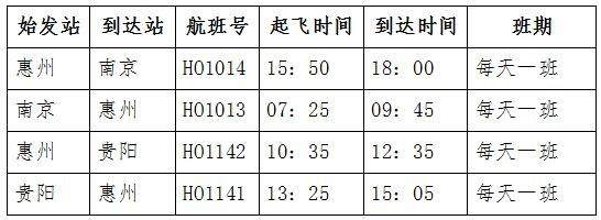 惠州机场正式开通南京、贵阳航线