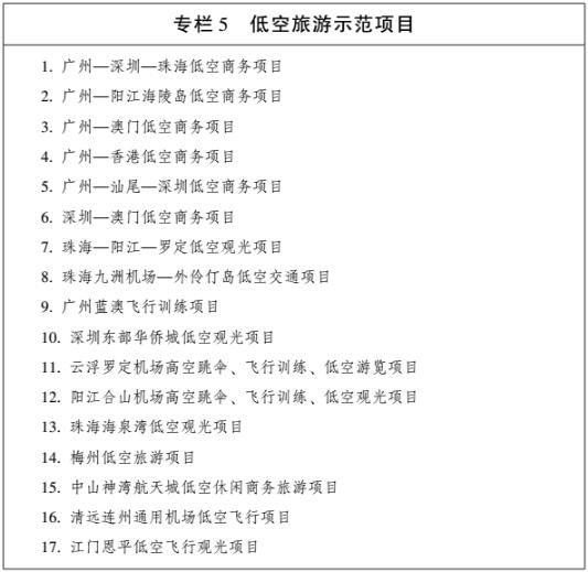 """广东:""""十三五""""将建设17个低空旅游示范项目"""