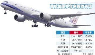 华航在美加航点 将以全新A350客机飞旧金山
