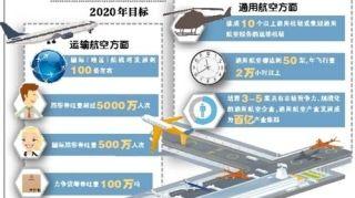 重庆:到2020年实现通用航空功能市域全覆盖