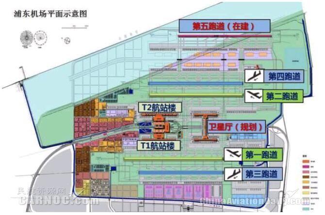 浦东机场有2个候机楼,T1、T2、卫星厅S1、S2(建设中)