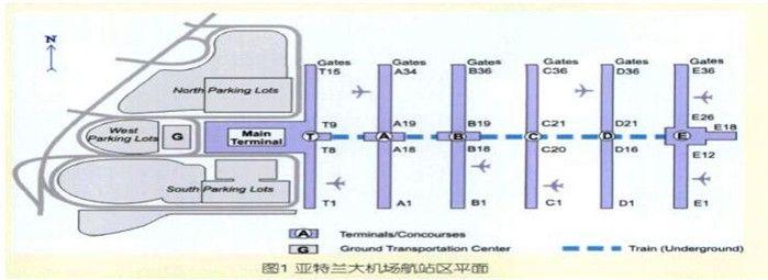 法国巴黎夏尔戴高乐机场共有9个候机楼:分别是Terminal