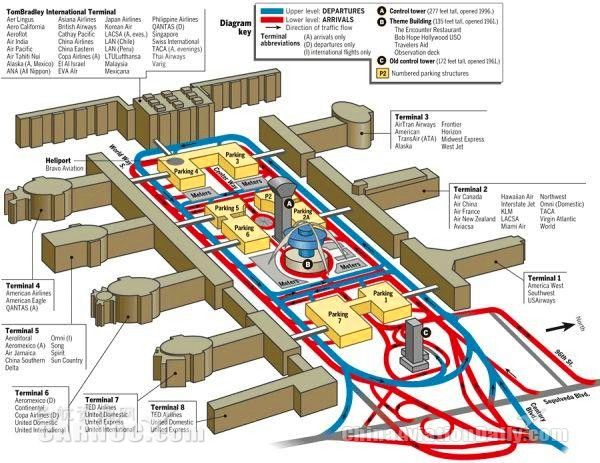 洛杉矶国际机场共有九个候机楼,分別是Terminal1~Terminal8,以及Tom