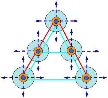 """五大机场自发地建立了横向合作机制,构成了""""5A模式"""""""